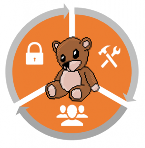 "Under the watchful gaze of Easyanticheat's bear mascot, Teddy (""Don't bear with the cheaters""), the preventative measures of the company encapsulate the game process in a safe environment."