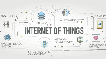 The Internet of Things (IoT) promises to revolutionise many industries by connecting smart devices and bringing them to life.