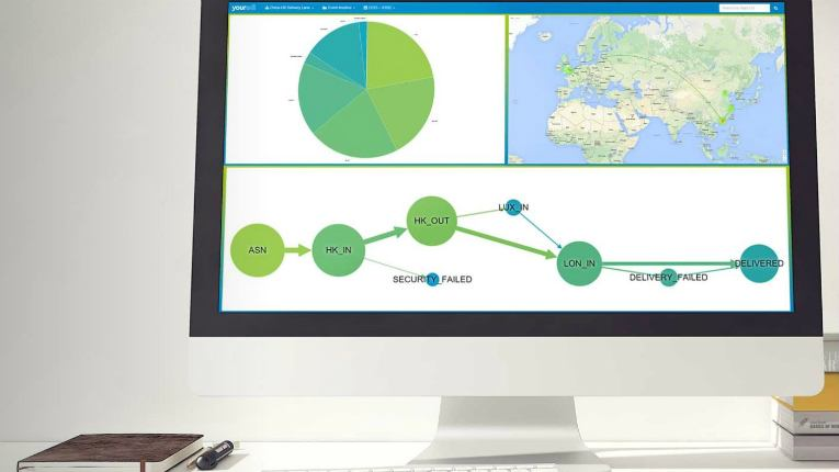 Youredi 's Platform as a Service (iPaaS) leverages real-time integration and analytics .